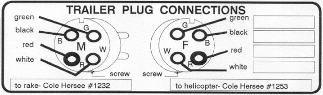 Trailer Plug Connection Diagram